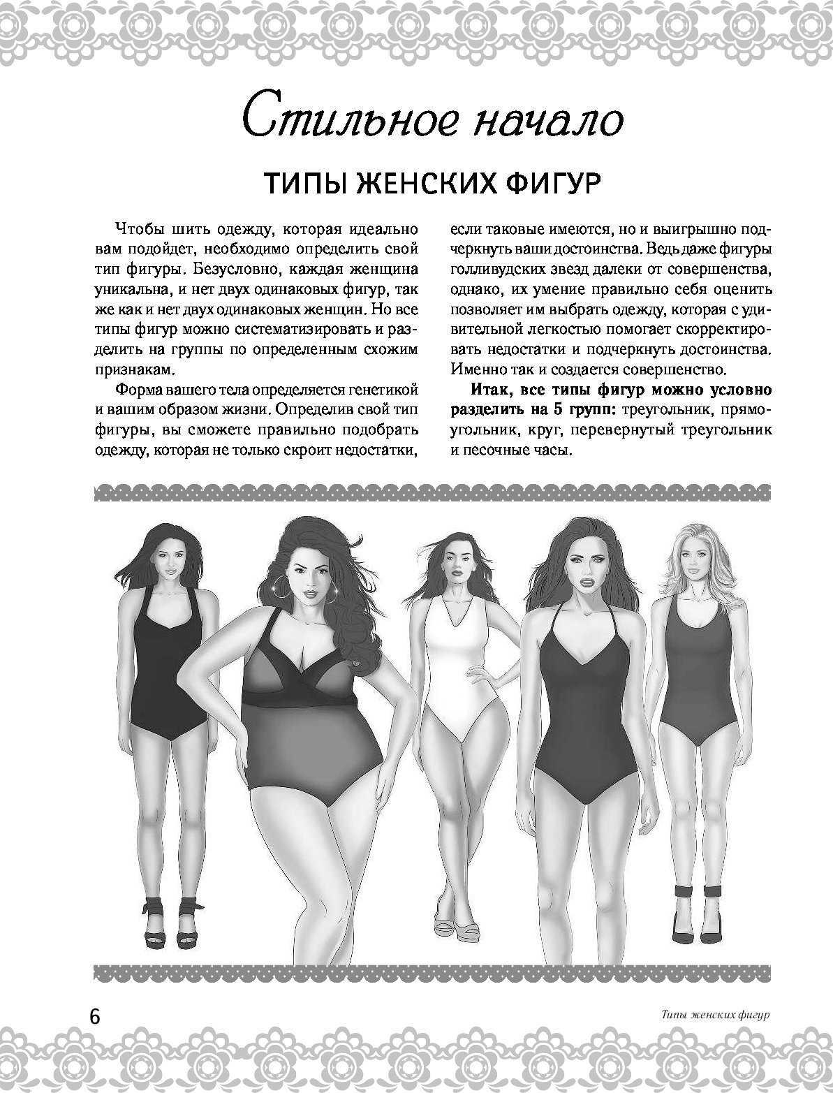 Типы фигуры у женщин, как определить тип фигуры и подобрать одежду, советы