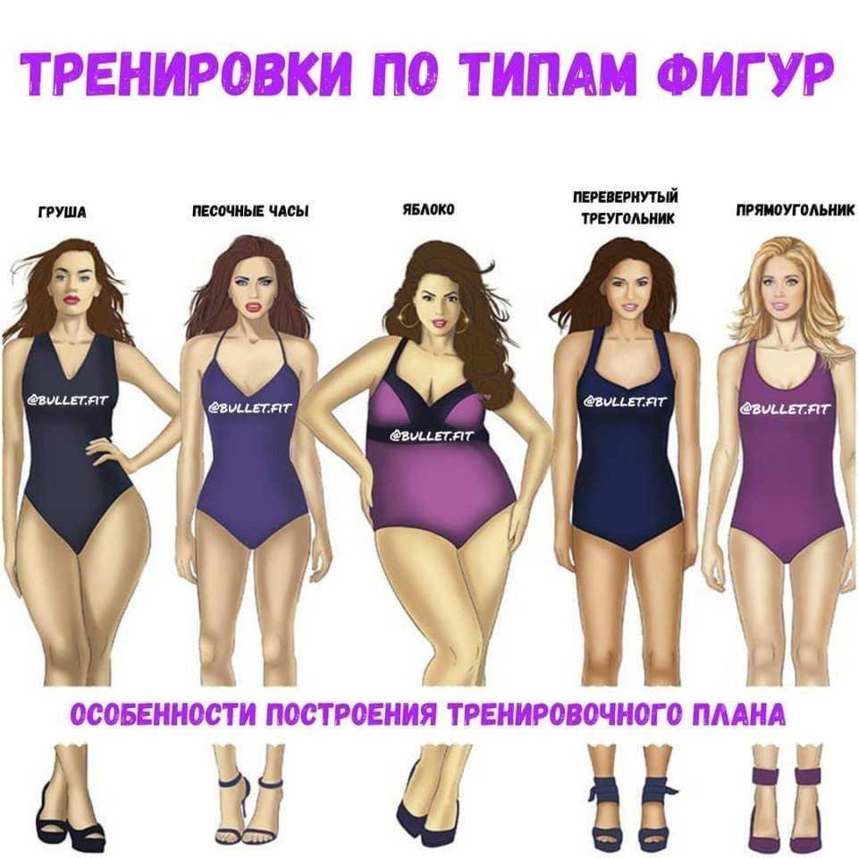 Определение типа женской фигуры по запястью