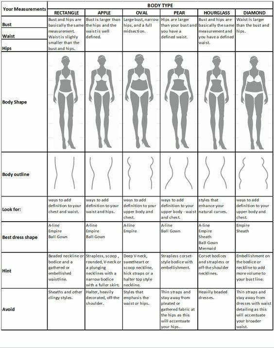 Типы женщин по характеру: интересная психология ⇒ блог ярослава самойлова