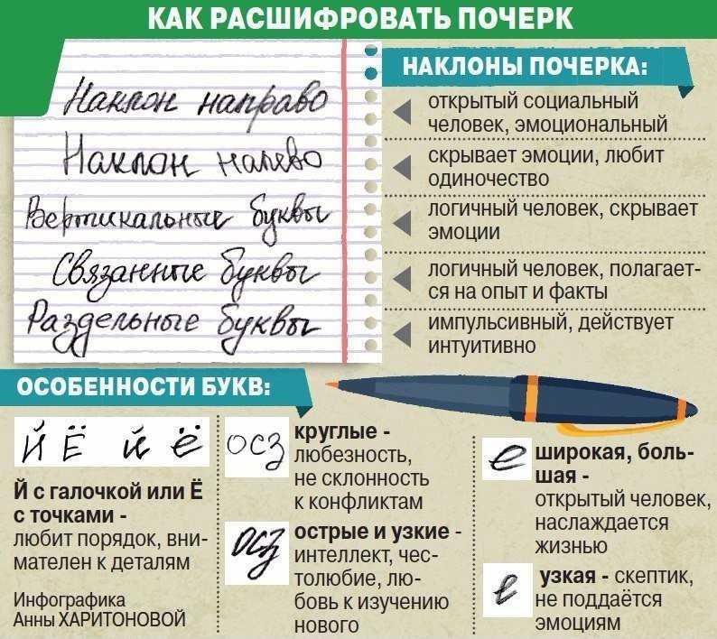 Криминалистическое исследование почерка