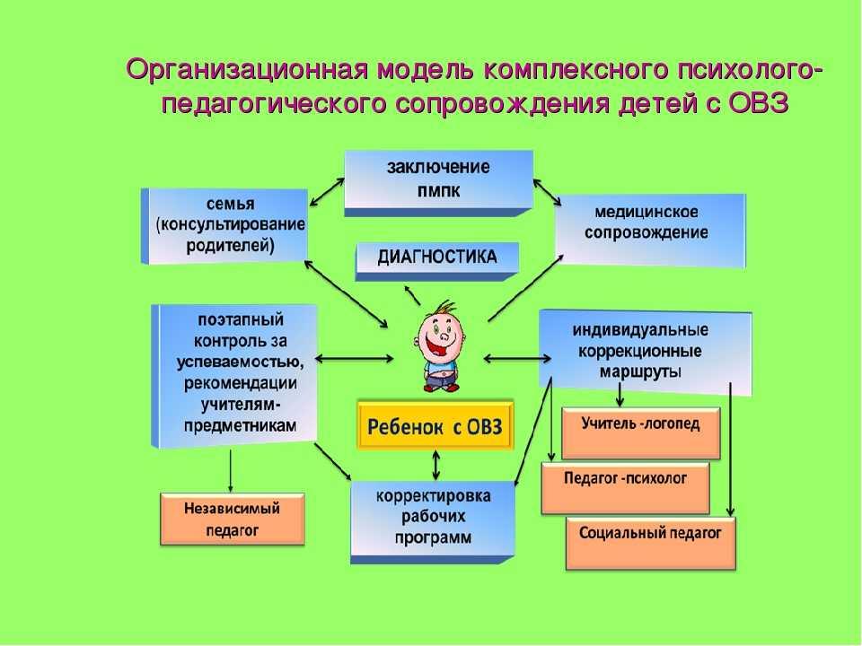 Формирование личности ребенка: понятие, фазы развития, факторы влияния на развитие, значение и ошибки родителей в формировании личности.
