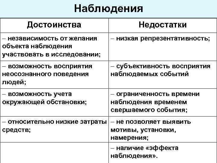 Методы экспериментального исследования в психологии: классификация, выбор метода и обработка результатов :: businessman.ru
