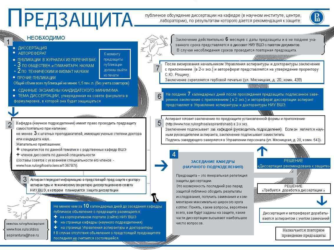 Диссертационные советы закрываются | phd в россии