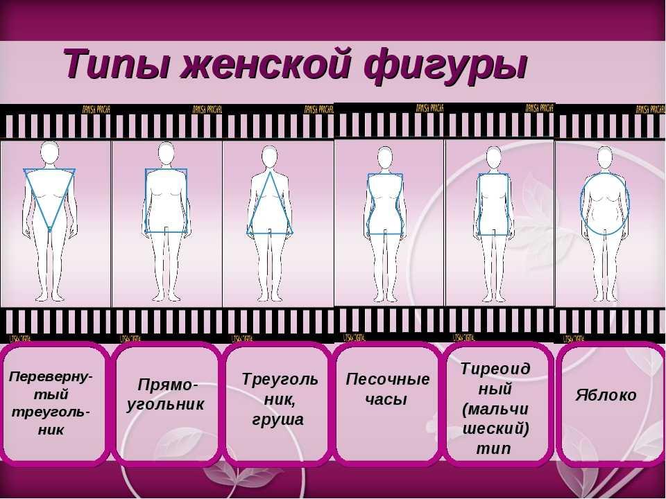 Типы женщин по характеру: интересная психология