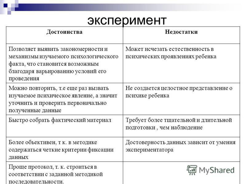 Метод эксперимента: описание, недостатки и достоинства
