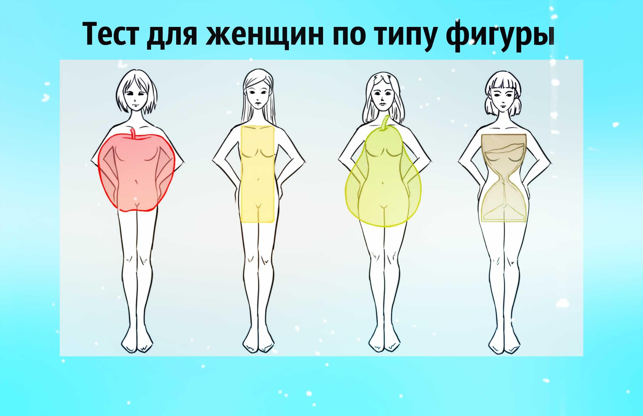Типы женских фигур | как определить тип фигуры по параметрам
