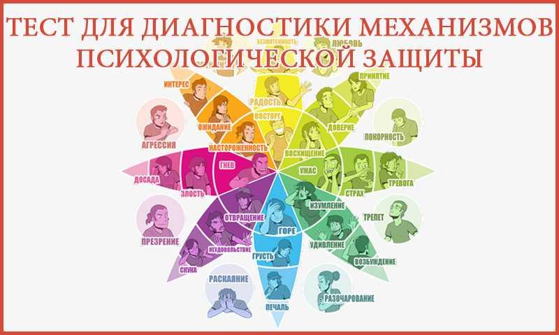 10 механизмов психологической защиты, и как научиться их распознавать | brodude.ru
