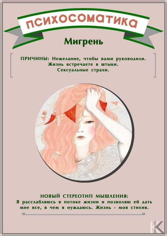 Психосоматика болезней или как связаны ум и тело?