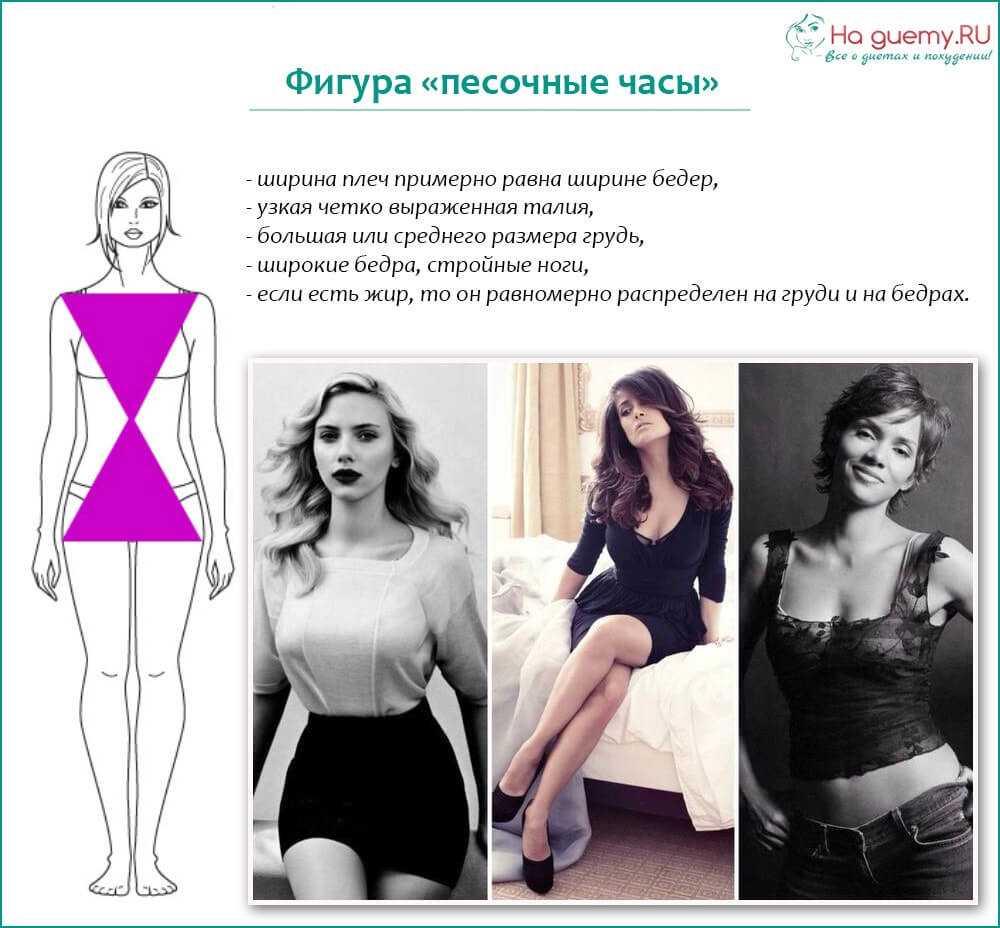 Типы женских фигур. как определить тип фигуры?