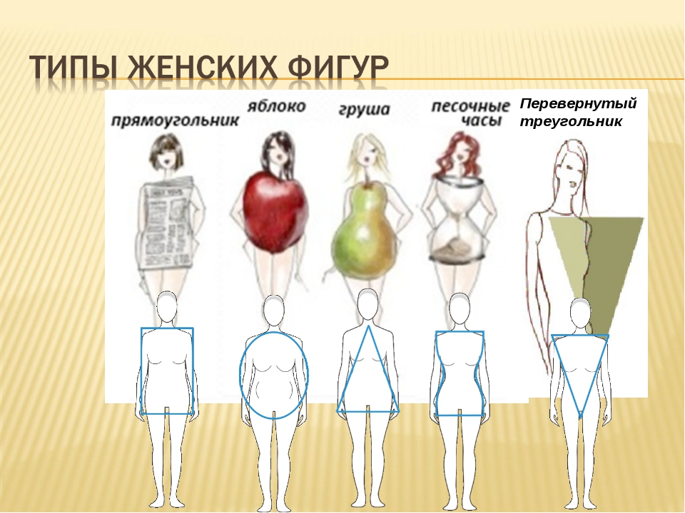 Типы девушек: как выбрать идеальную спутницу