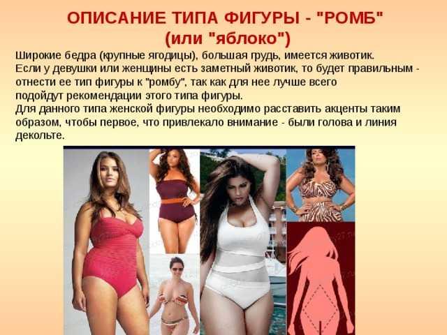 Типы женской фигуры - как определить, одеваться, тренироваться