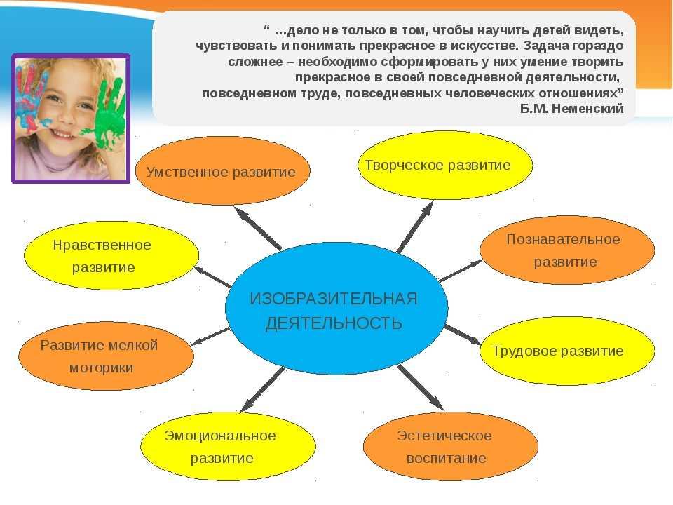Воспитание и развитие личности детей как единый процесс