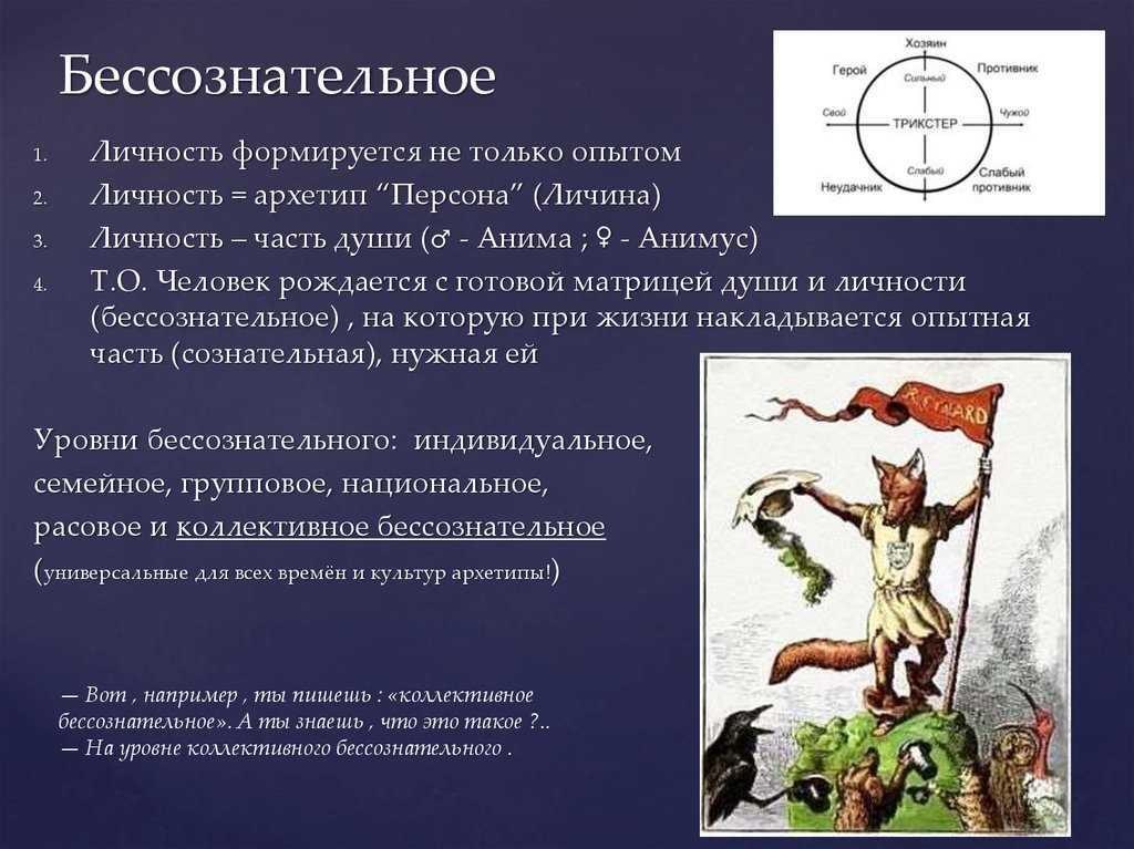 Бессознательное как предмет психологии: определение, факты, итерпретации.