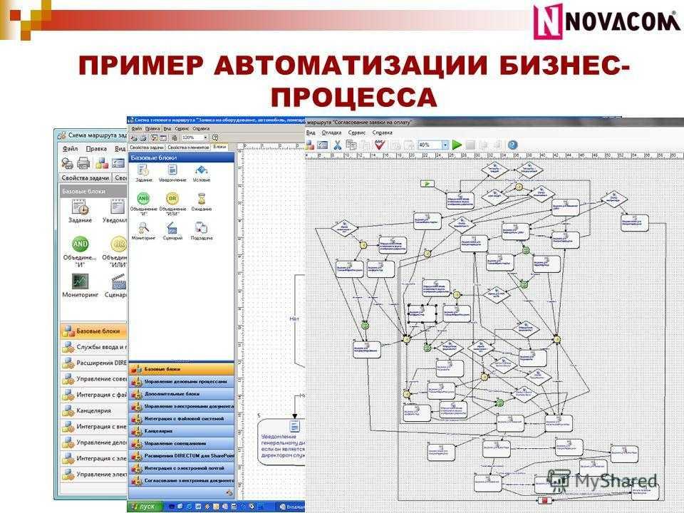 Роль ии в автоматизации бизнес-процессов