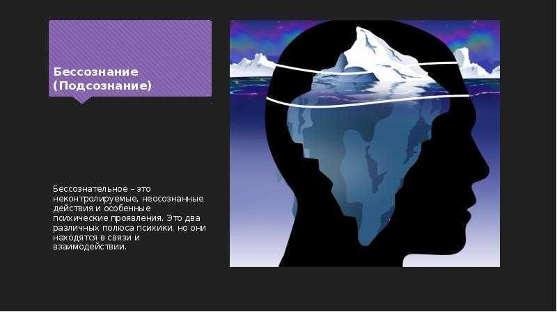 Глава 7 неосознанное восприятие. развитие интуиции [как принимать верные решения без сомнений и стресса]