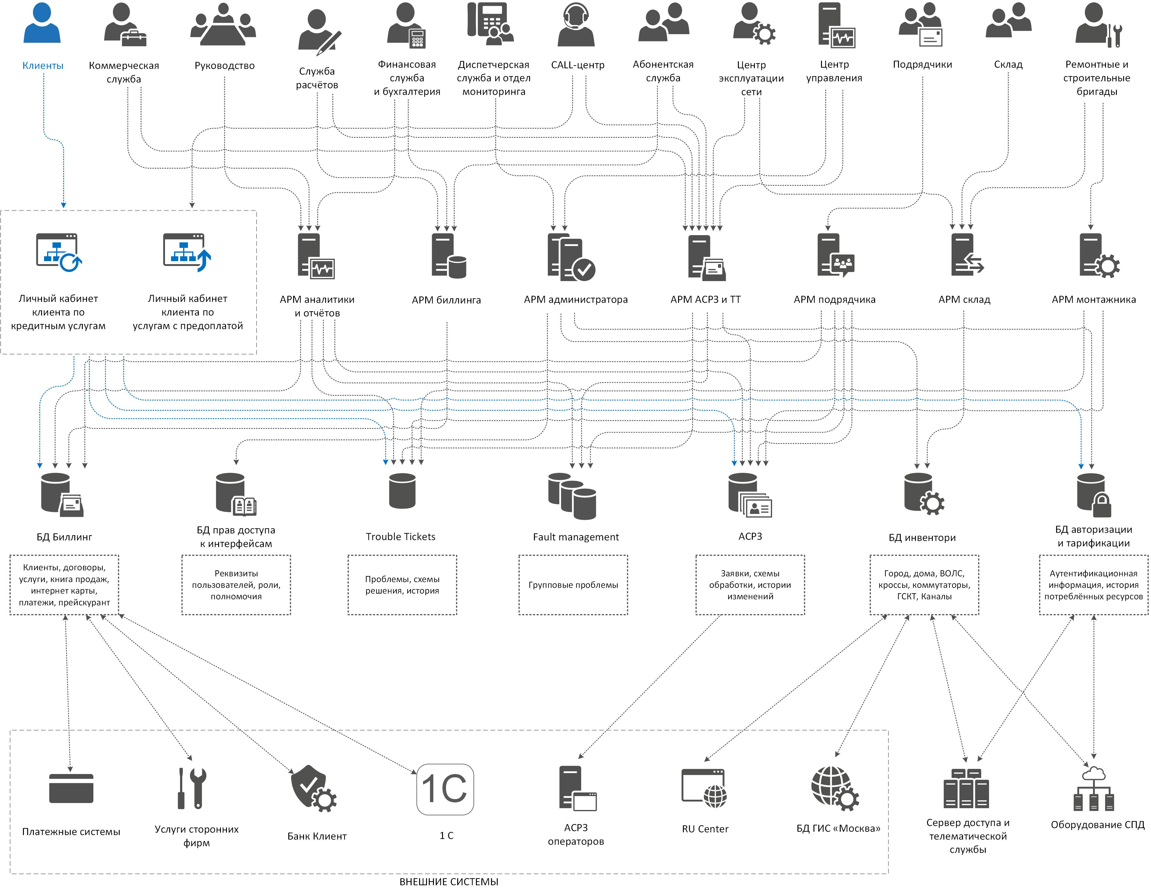 Роль искусственного интеллекта в автоматизации бизнес-процессов.