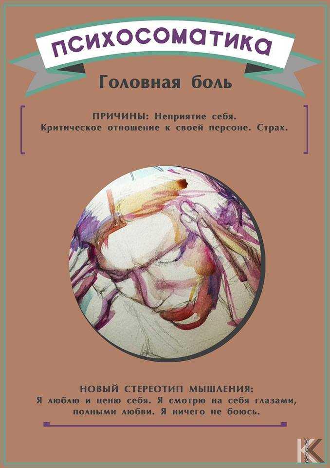 Таблицы психосоматических заболеваний