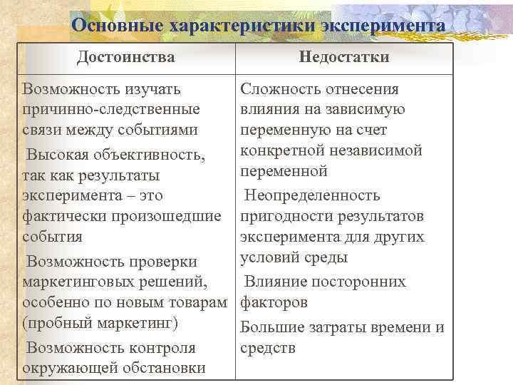 49.естественный эксперимент и лабораторный эксперимент. психология труда