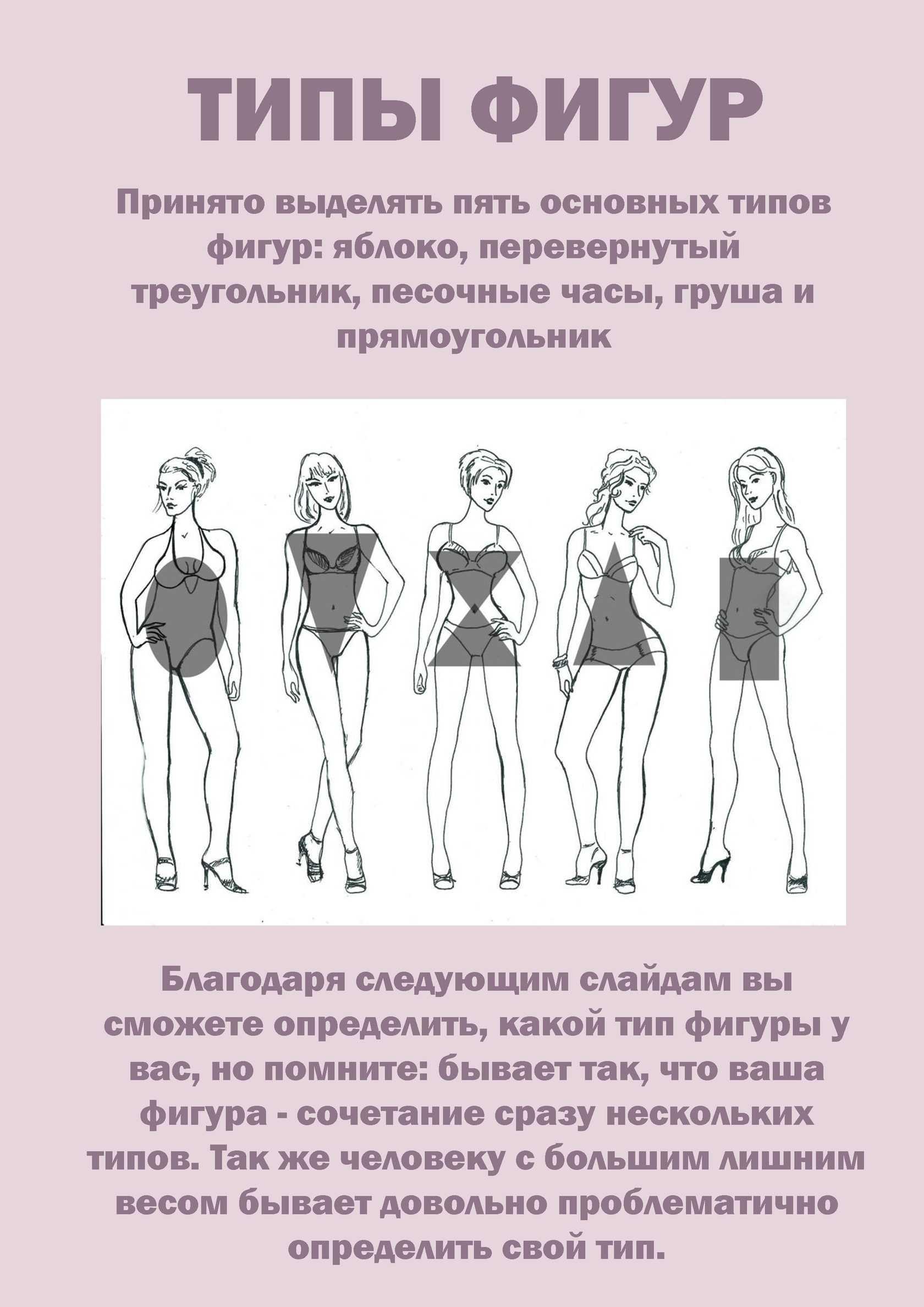 ᐉ какие типы женщин бывают. типы женских характеров - mariya-mironova.ru