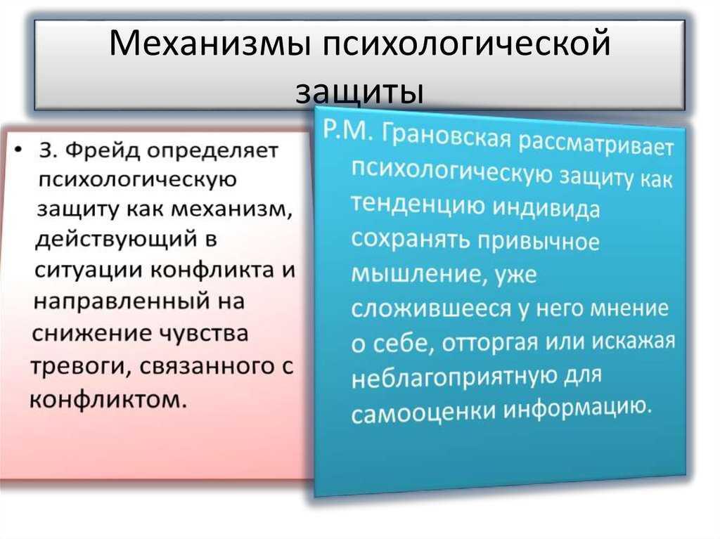 Вытеснение - психологическая защита, примеры вытеснения
