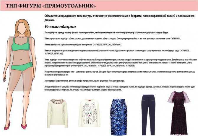 12 основных типов женских фигур - описания, примеры и фото.