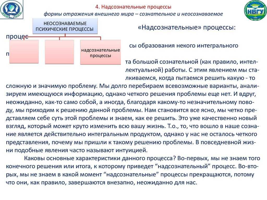 Бессознательное в психологии. что это такое по фрейду, юнгу, коллективное, личное, уровни, примеры, формы, общая характеристика, виды